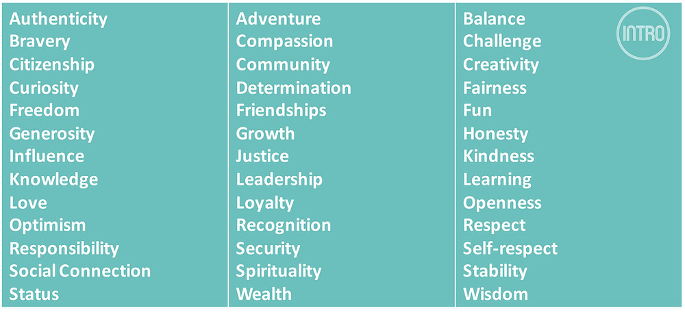 core relationship values