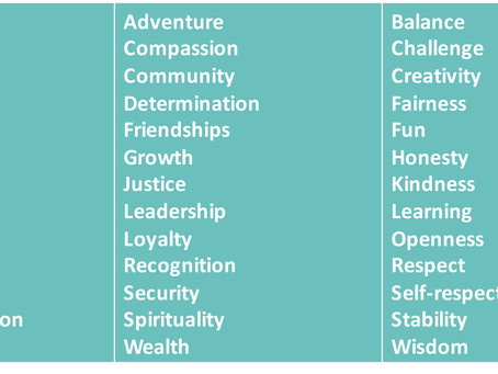 What are your Relationship Values?