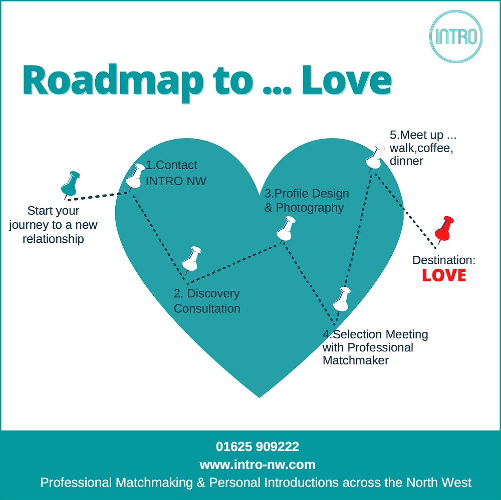 INTRO NW Roadmap to Love...Dating after Lockdown