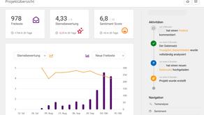 Neue Features für mehr Kollaboration in der Analyse von Kundenfeedback