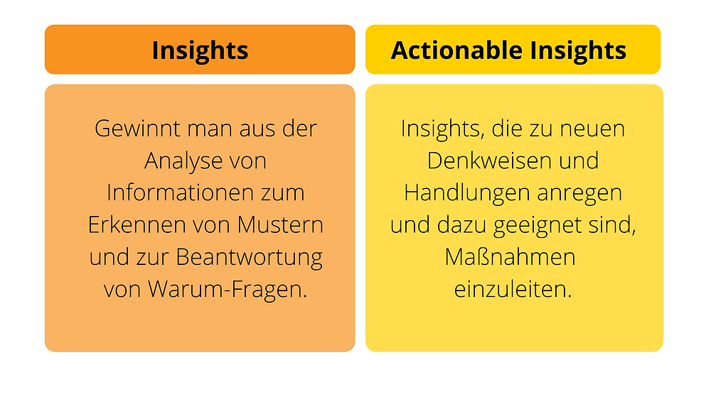 Insights, Actionable Insights