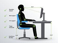 lumbar-support-bad-posture.jpg