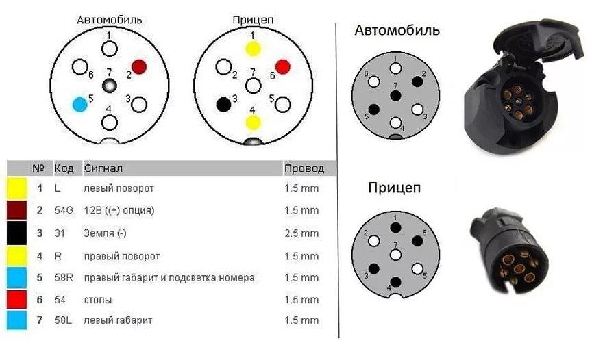 Электрическая схема подключения прицепа