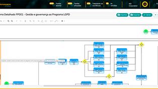 LGPD e a importância de rever os seus processos de negócio