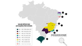 Autuações relacionadas à privacidade de dados no Brasil