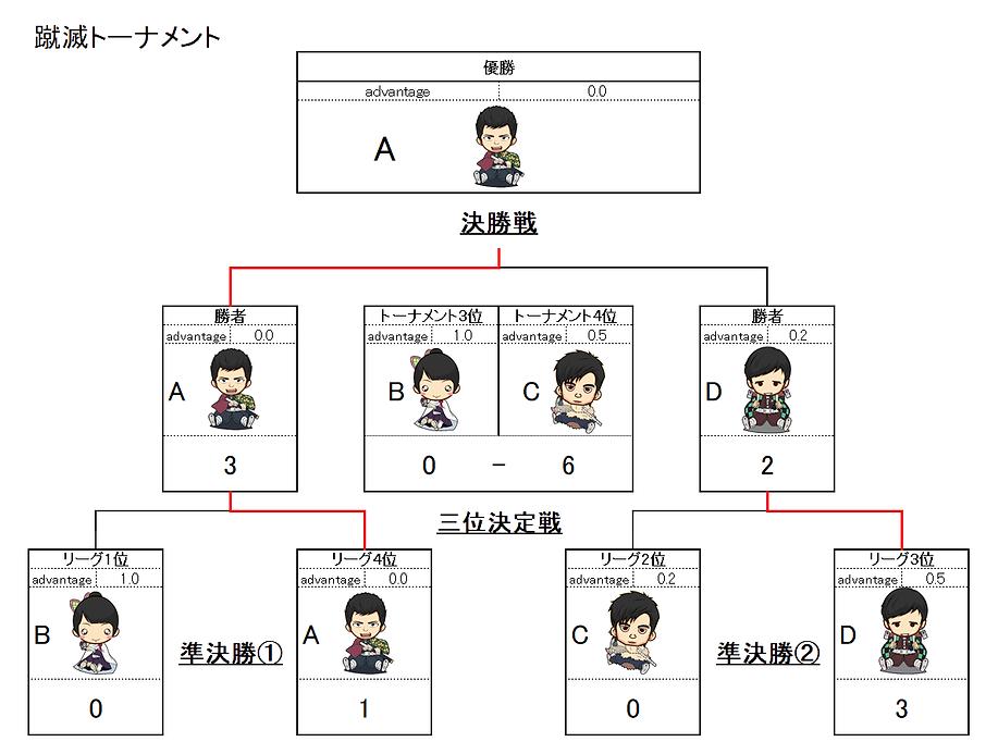 2020蹴り納めトーナメント02.png