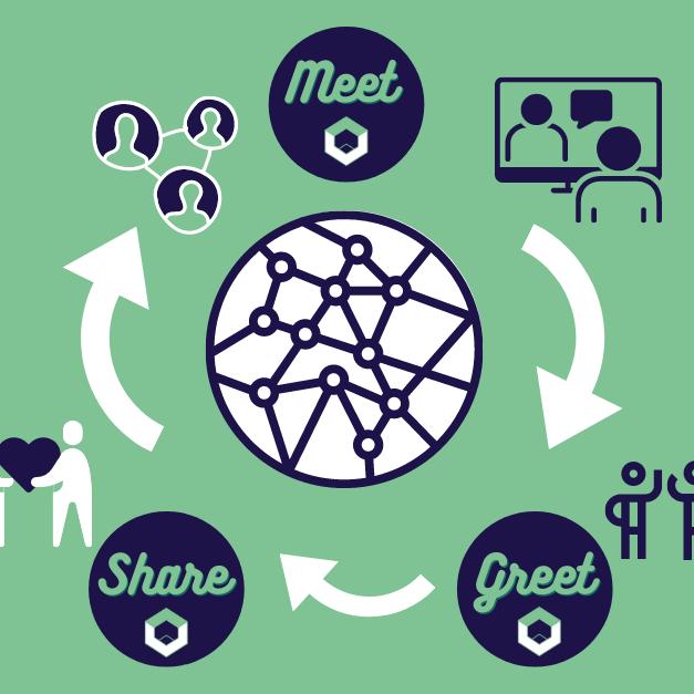 Meet, greet & share