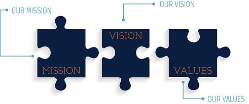 Values_puzzle Pieces.jpg