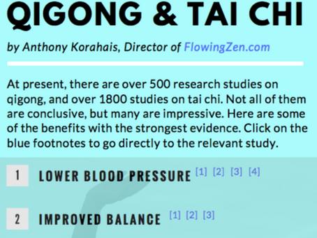 Benefits of Qigong