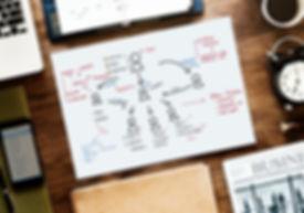 Organisation flow chart (hand written).j