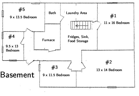 Which House basement layout