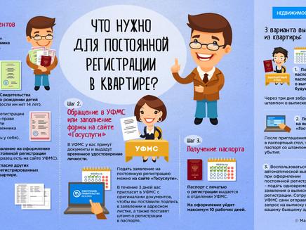Инструкция по регистрации  в квартире