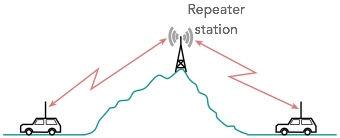amateur-radio-repeater-operation-01.jpg