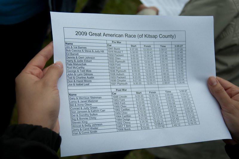 2009-great-amer-race-5591.jpg