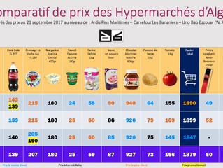 Comparatif de prix au niveau des hypermarchés d'Alger