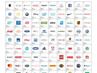 Best Global Brands 2017 - Interbrand