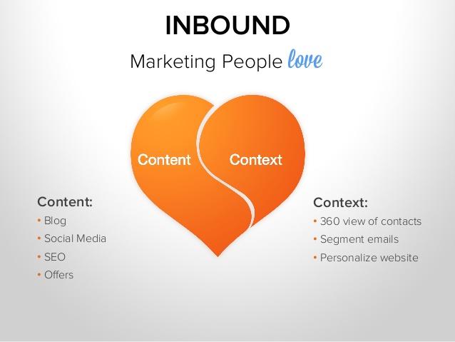 inbound-marketing-a-love-story