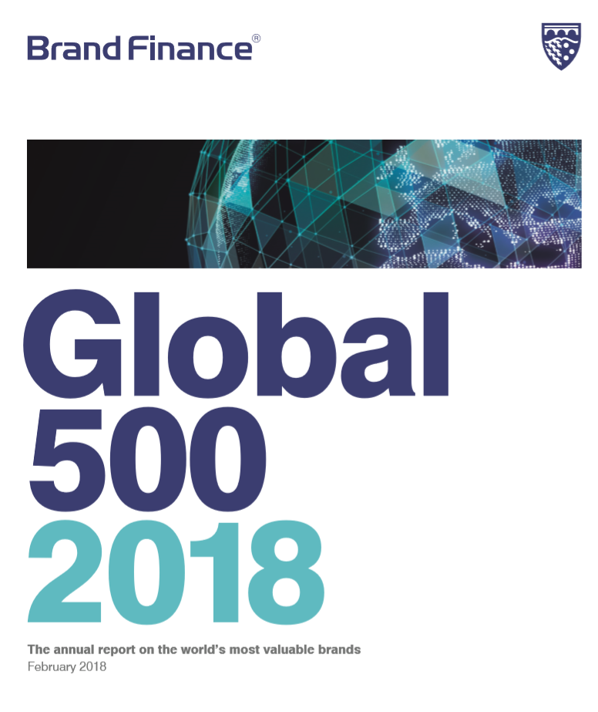 Rapport 2018