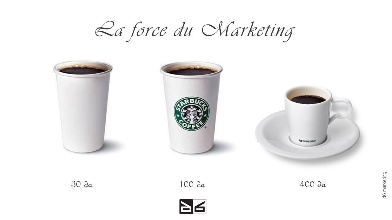 La force du marketing
