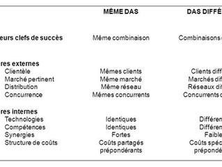 La segmentation stratégique versus la segmentation marketing