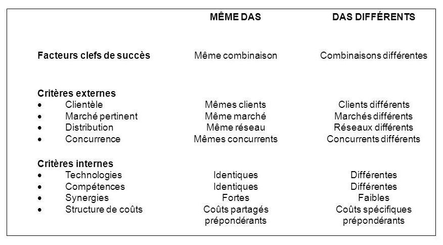 segmentation marché site de rencontre