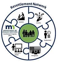resettlement network.jpg