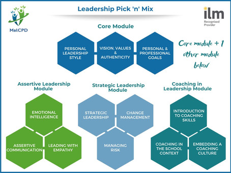 Fancy a Leadership Pick 'n' Mix?