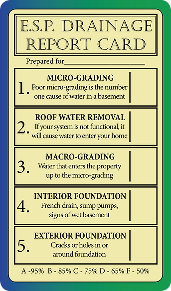 Drainage Report Card | Exceptional Stone Products