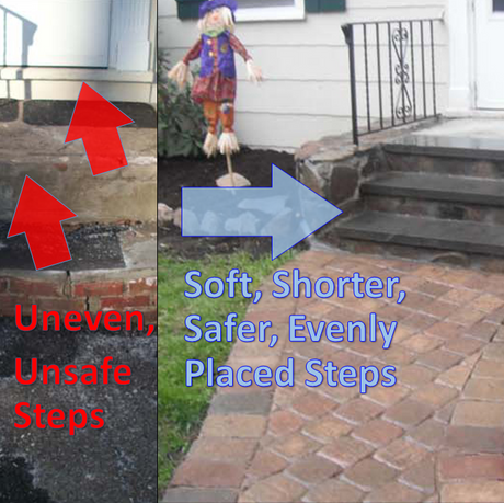 Before & After Stairs/Sidewalk