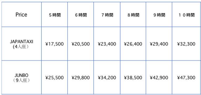 VIP包車,沖繩,TAXI,包車,自由行,JPTAXI