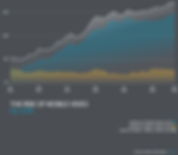 rise-of-mobile-video-graph.png