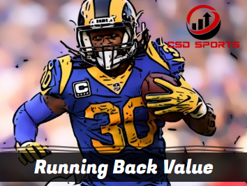 Running Back Value 2020