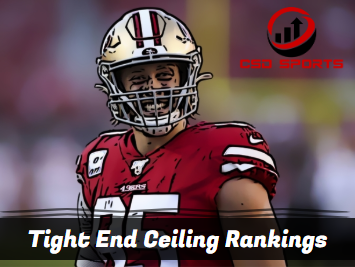 Tight End Ceiling Rankings 2020