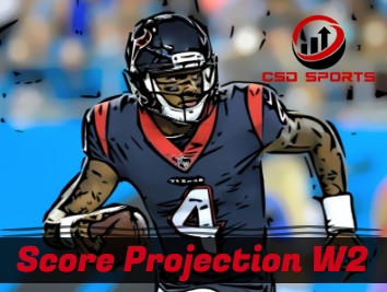 Score Projection & Risk Analysis Week 2