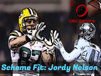 Scheme Fit: Jordy Nelson