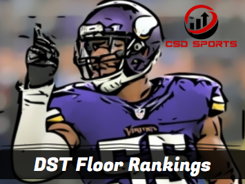 DST Floor Rankings 2020