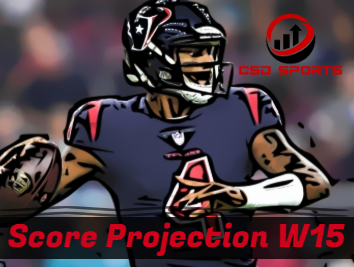 Score Projection & Risk Analysis Week 15