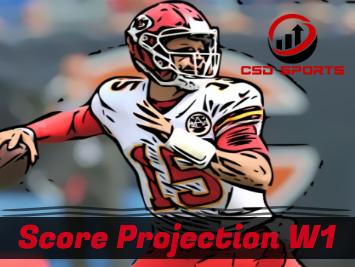 Score Projection & Risk Analysis Week 1