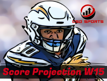 Score Projection & Risk Analysis Week 15