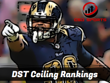 DST Ceiling Rankings 2020