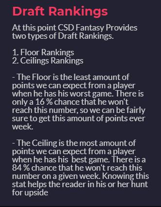 Draft Rankings