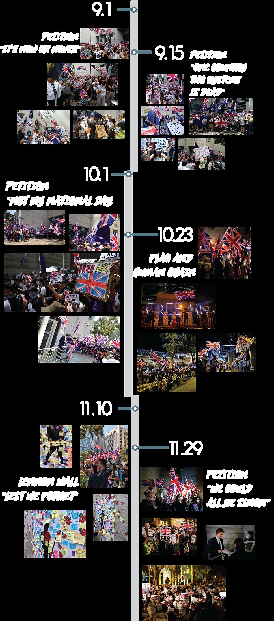 Timeline 2.png