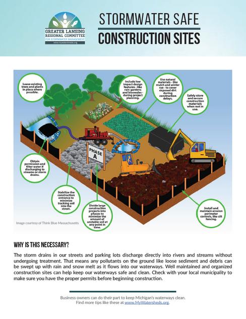 Construction Best Management Practices