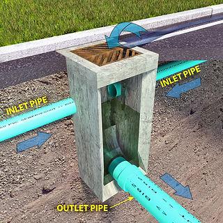 Catch Basin Piping Diagram.jpg