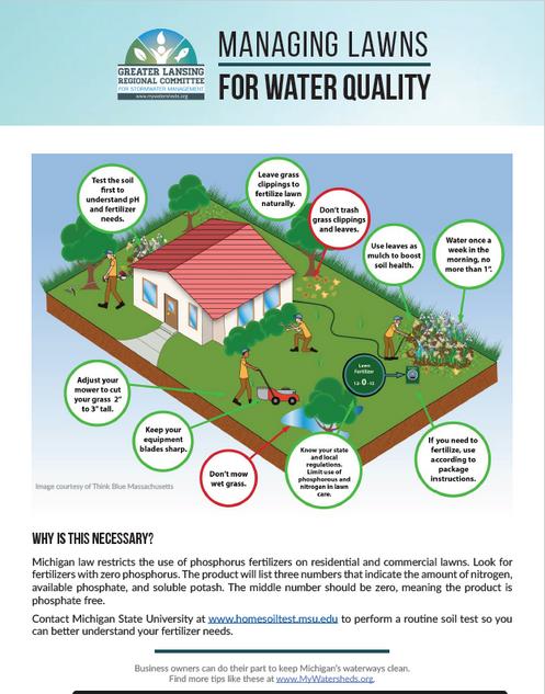 Lawn and Garden Best Practices