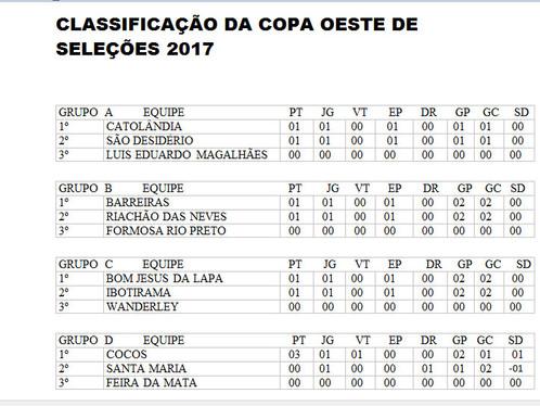LEM estreia neste fim de semana na Copa Oeste de Seleções