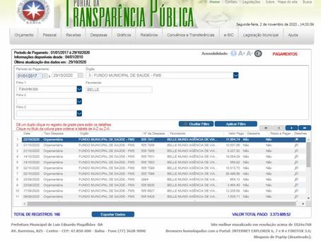 Luís Eduardo Magalhães: prefeitura gasta mais de R$ 5 milhões em contrato com empresa de turismo