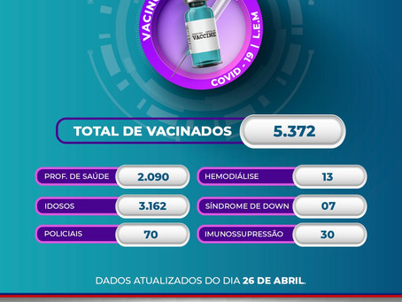 Luís Eduardo Magalhães chega aos 5.372 mil vacinados contra o Covid-19