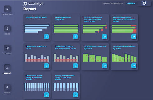 SOBEREYE Software Dashboard