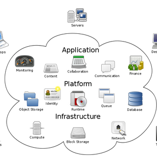 Cloud Computing What You Need to Know - Part 1 (The basic about Cloud Computing)